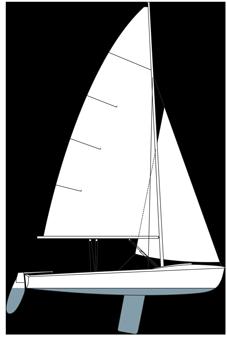 Capri 420