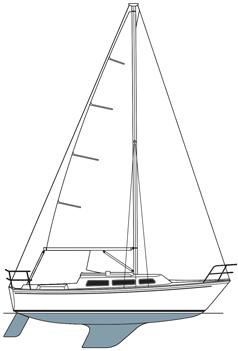 Catalina Yachts | BoatNotes