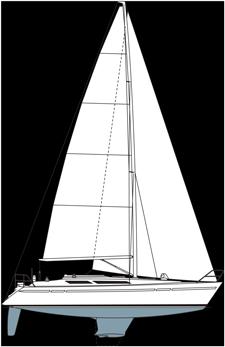 Finngulf