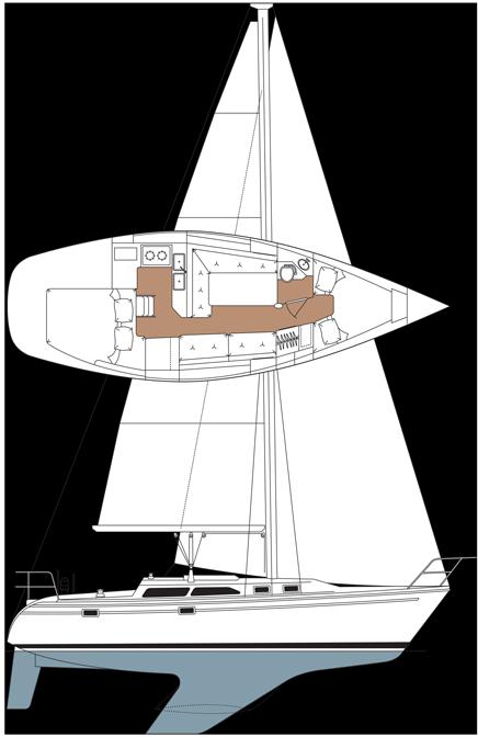 Catalina 30 MKIII