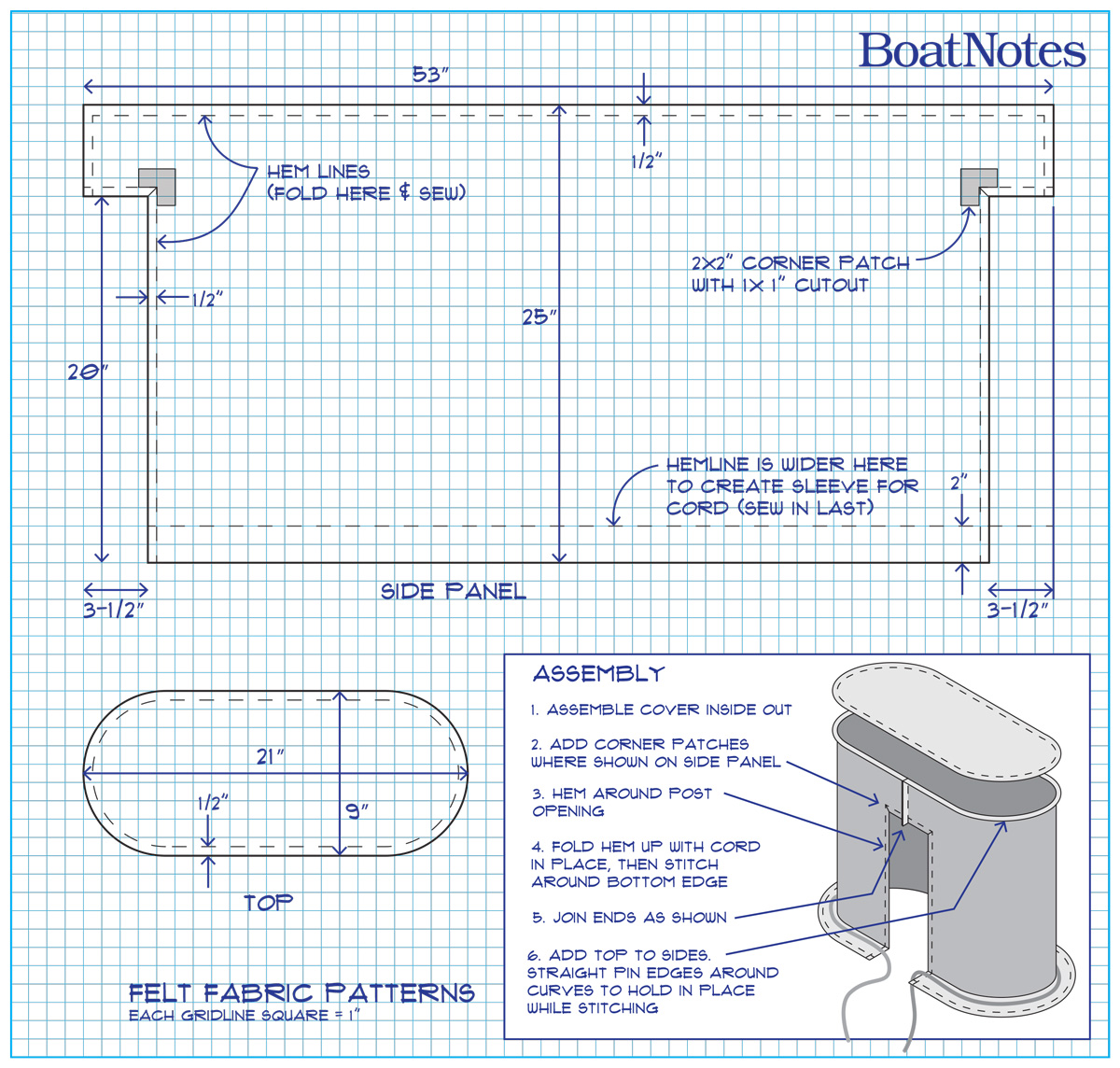 BoatNotes Fender Cover Pattern